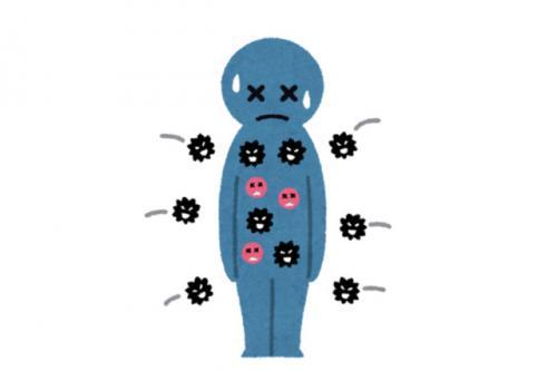 アレルギーが肌や体内に影響を与えるイメージ画像 肌や呼吸器にさまざまな症状が出るアレルギー(アトピー・花粉症)とは?【アレルギー反応とアレルギーの種類】